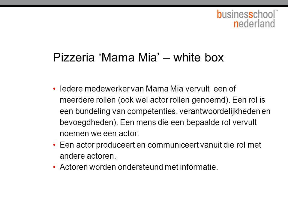 Pizzeria 'Mama Mia' – white box