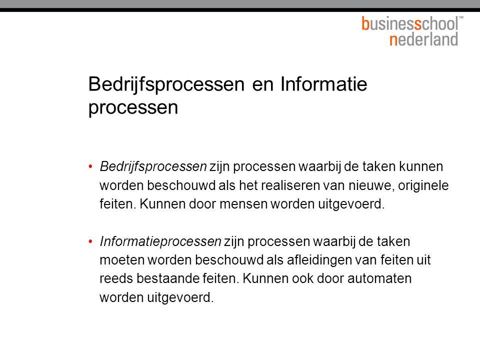 Bedrijfsprocessen en Informatie processen