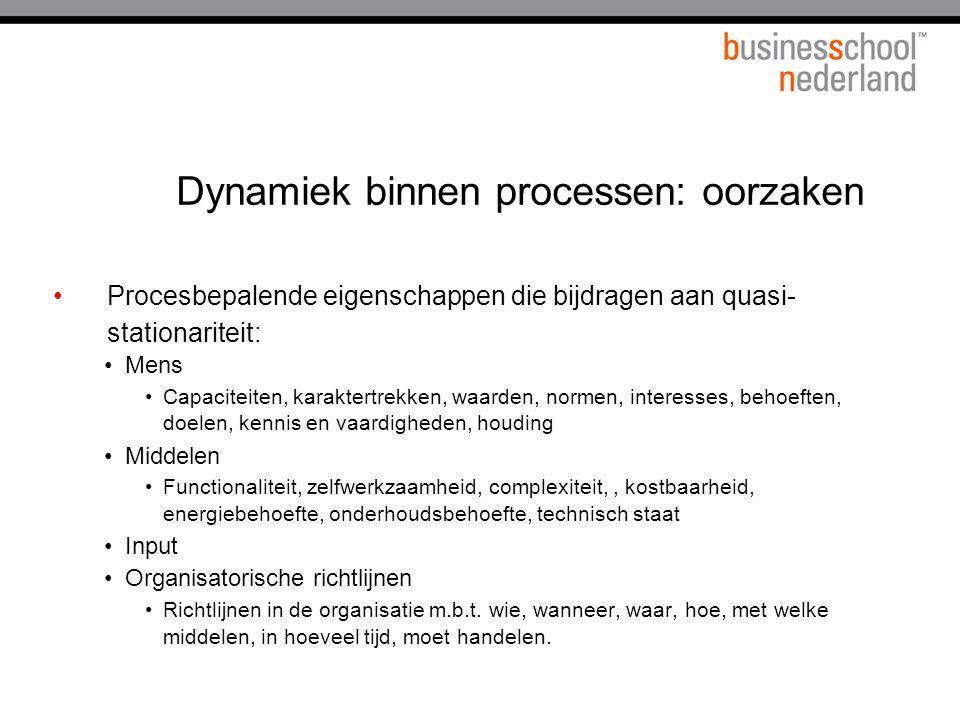 Dynamiek binnen processen: oorzaken