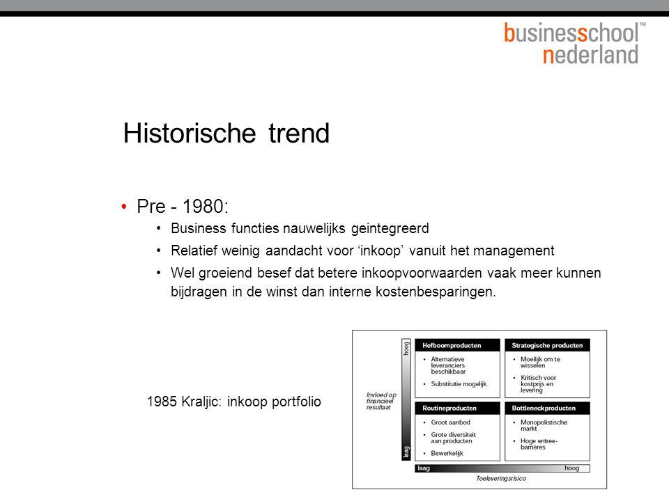 Historische trend Pre - 1980: