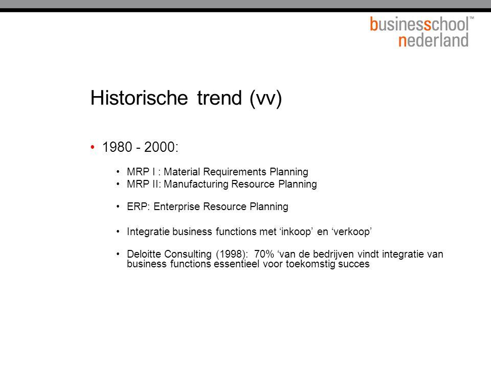 Historische trend (vv)