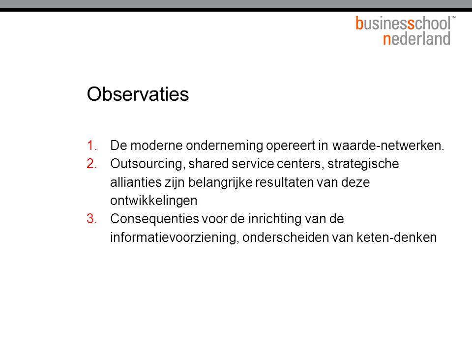 Observaties De moderne onderneming opereert in waarde-netwerken.