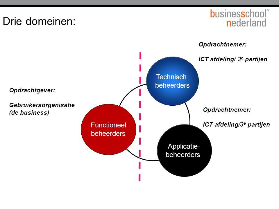 Drie domeinen: Technisch beheerders Functioneel beheerders Applicatie-