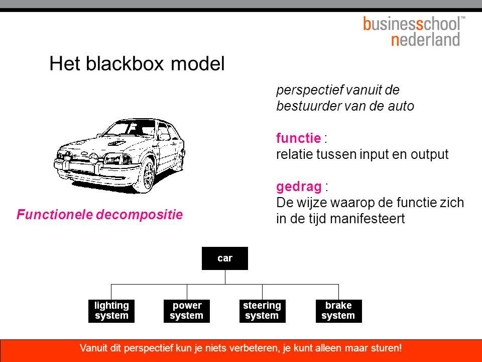 Het blackbox model perspectief vanuit de bestuurder van de auto