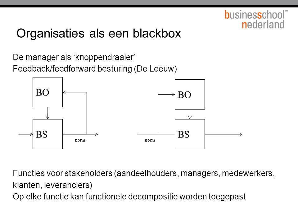 Organisaties als een blackbox