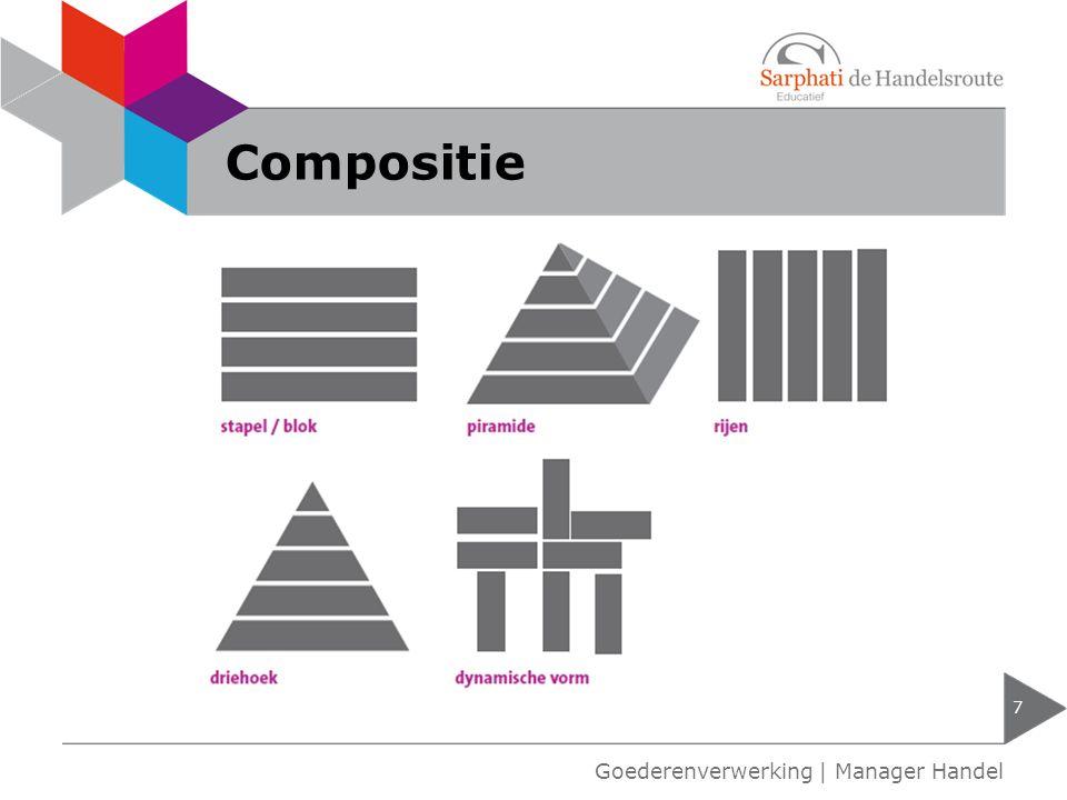 Compositie Goederenverwerking   Manager Handel