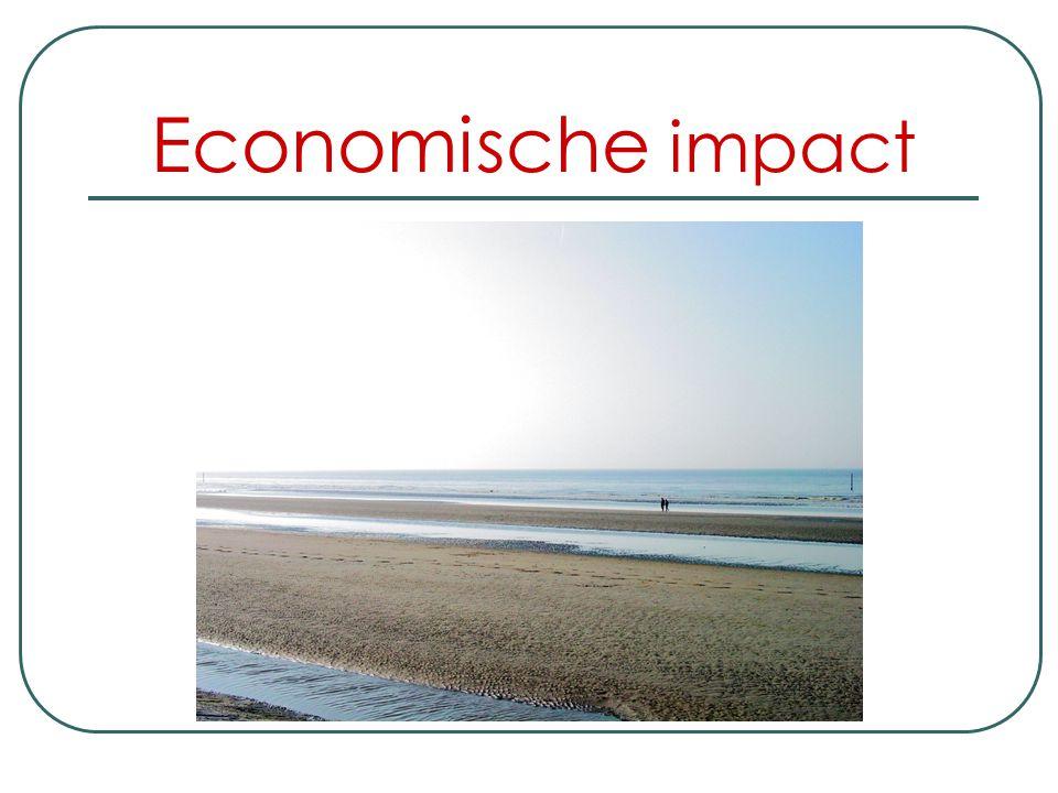 Economische impact