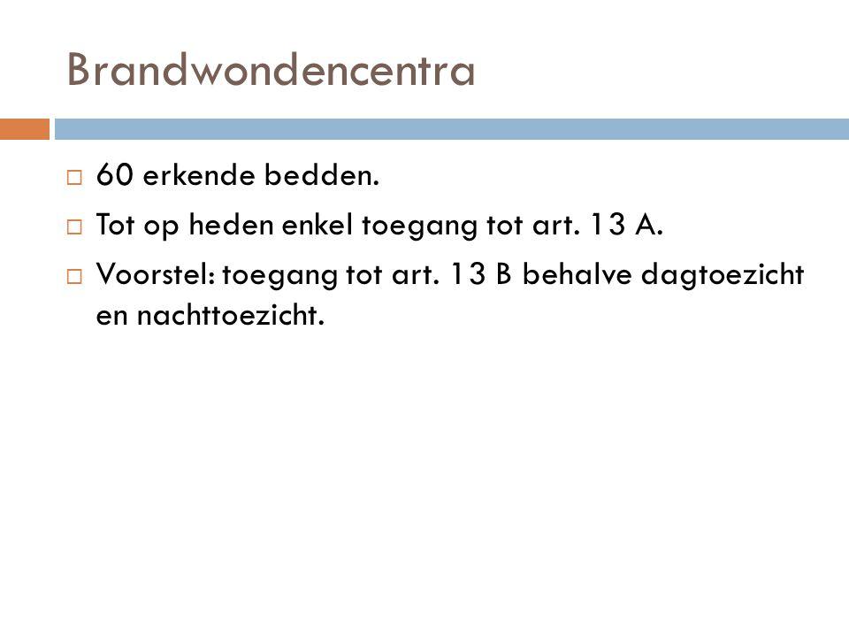 Brandwondencentra 60 erkende bedden.