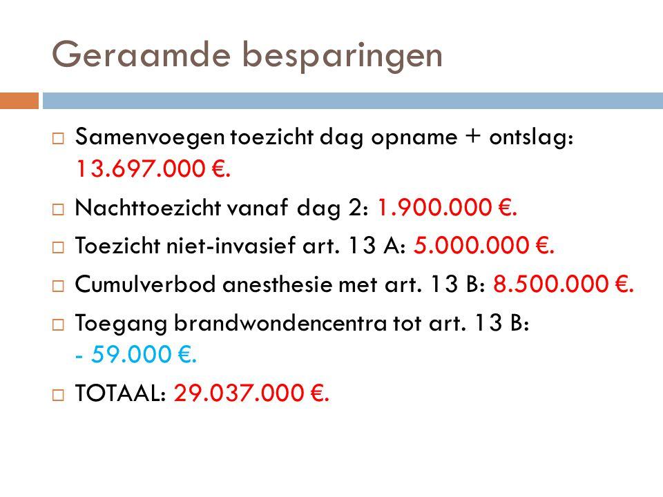 Geraamde besparingen Samenvoegen toezicht dag opname + ontslag: 13.697.000 €. Nachttoezicht vanaf dag 2: 1.900.000 €.
