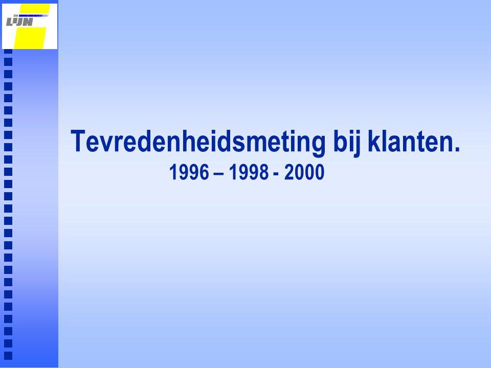 Tevredenheidsmeting bij klanten. 1996 – 1998 - 2000