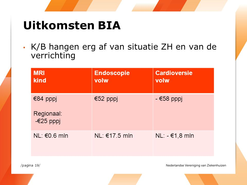 Uitkomsten BIA K/B hangen erg af van situatie ZH en van de verrichting
