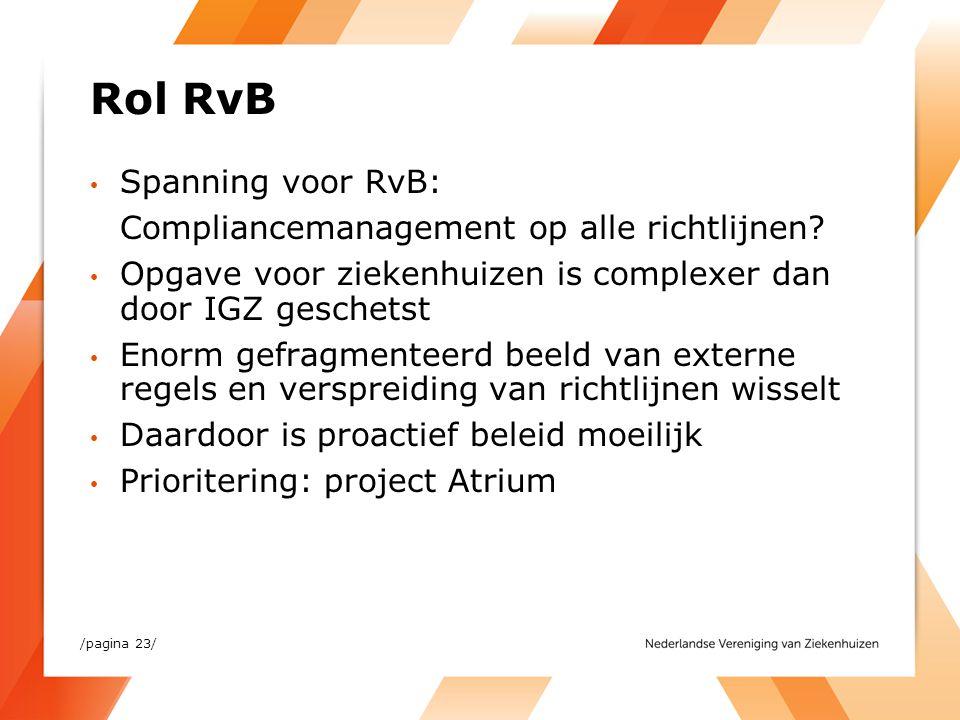 Rol RvB Spanning voor RvB: Compliancemanagement op alle richtlijnen