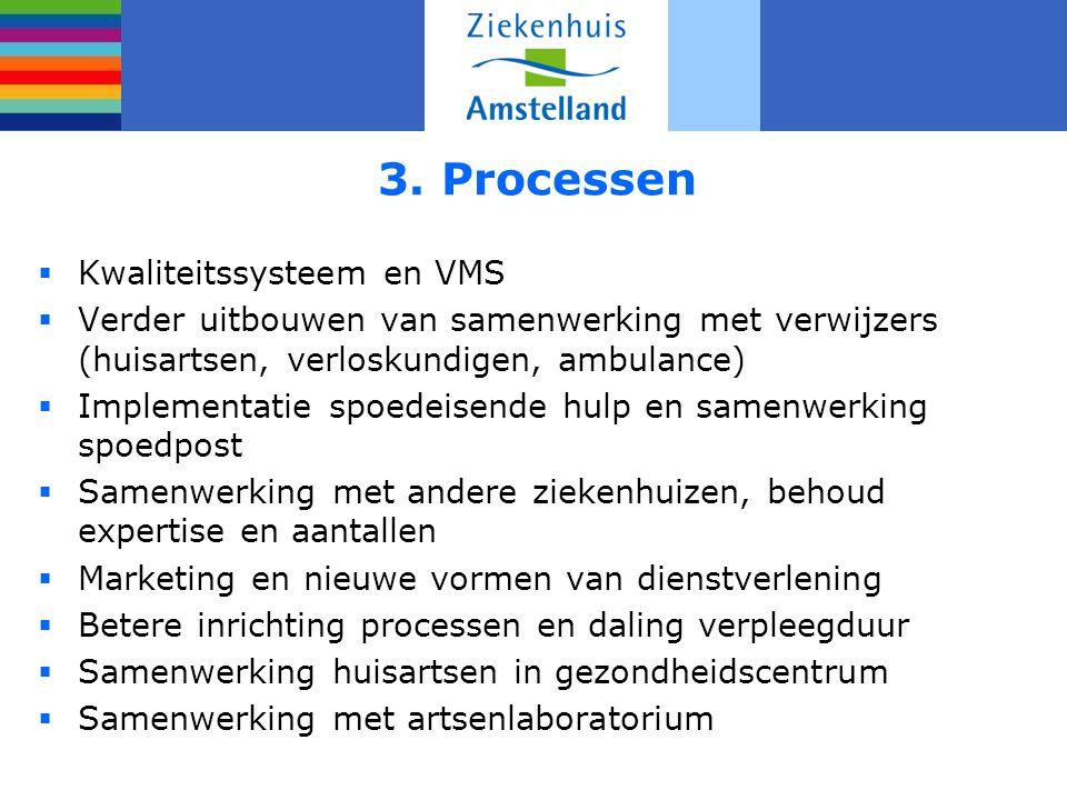 3. Processen Kwaliteitssysteem en VMS
