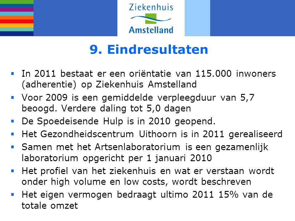 9. Eindresultaten In 2011 bestaat er een oriëntatie van 115.000 inwoners (adherentie) op Ziekenhuis Amstelland.
