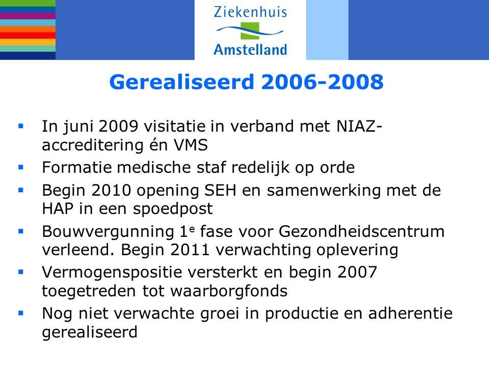 Gerealiseerd 2006-2008 In juni 2009 visitatie in verband met NIAZ-accreditering én VMS. Formatie medische staf redelijk op orde.