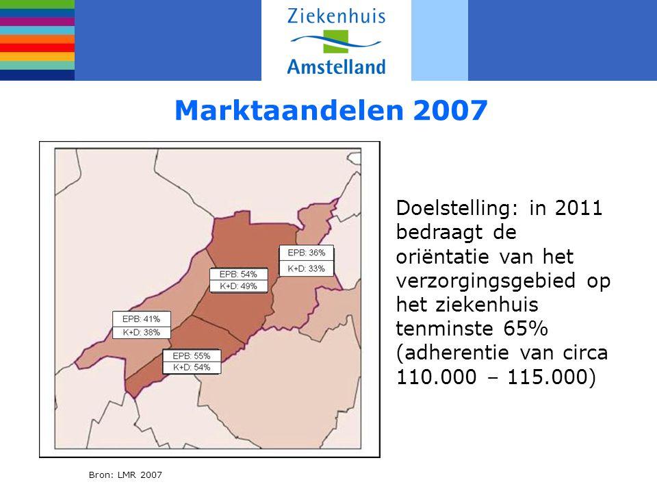 Marktaandelen 2007