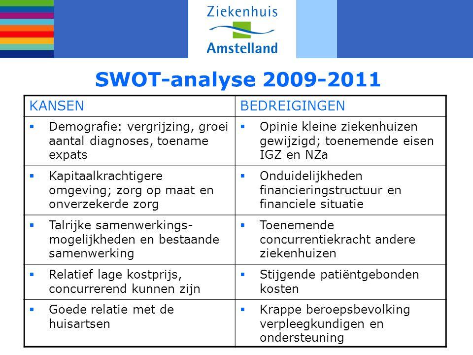 SWOT-analyse 2009-2011 KANSEN BEDREIGINGEN