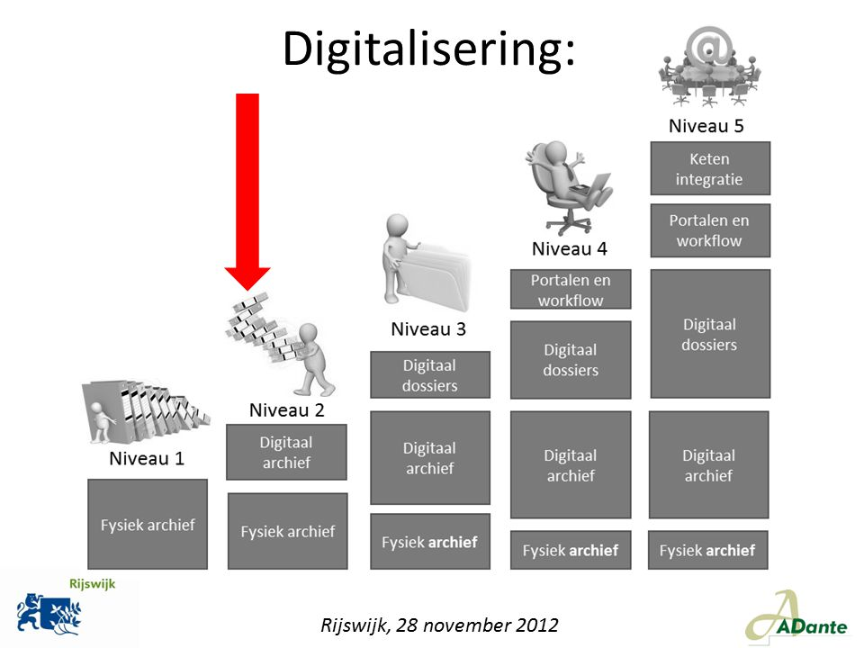 Digitalisering: Rijswijk, 28 november 2012