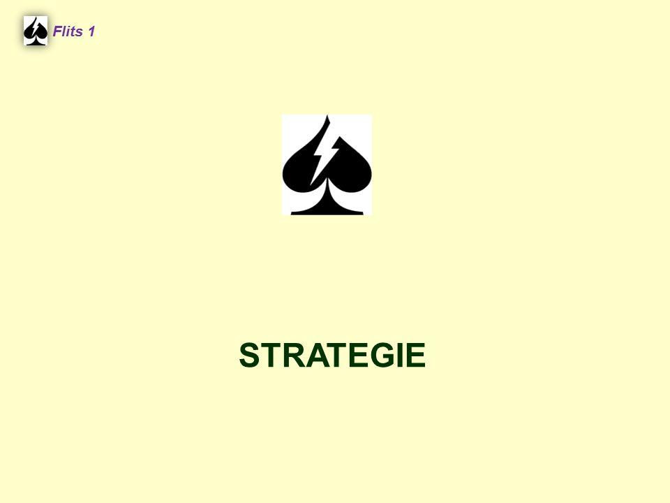 Flits 1 Spel 2. STRATEGIE