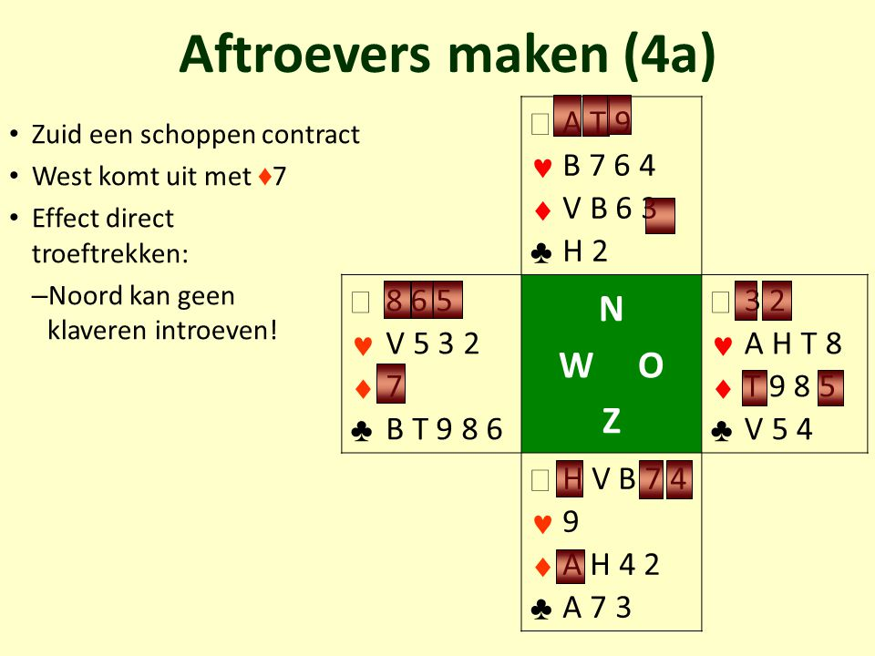 Aftroevers maken (4a) N W O Z ª   ♣ A T 9 B 7 6 4 V B 6 3 H 2 8 6 5