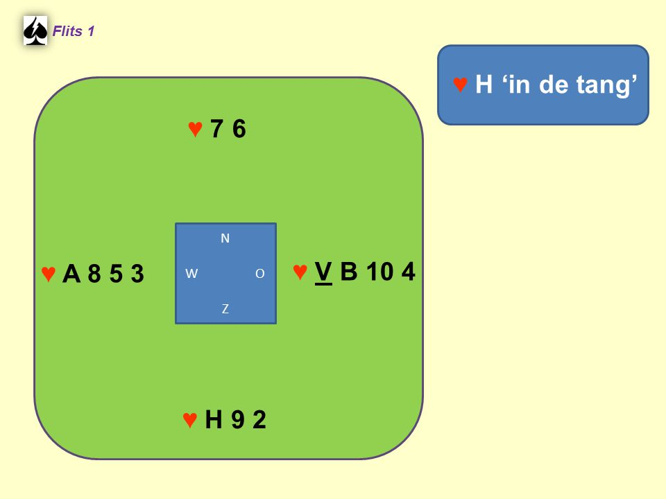 Flits 1 ♥ 7 6 ♥ H 'in de tang' N W O Z ♥ A 8 5 3 ♥ V B 10 4 ♥ H 9 2
