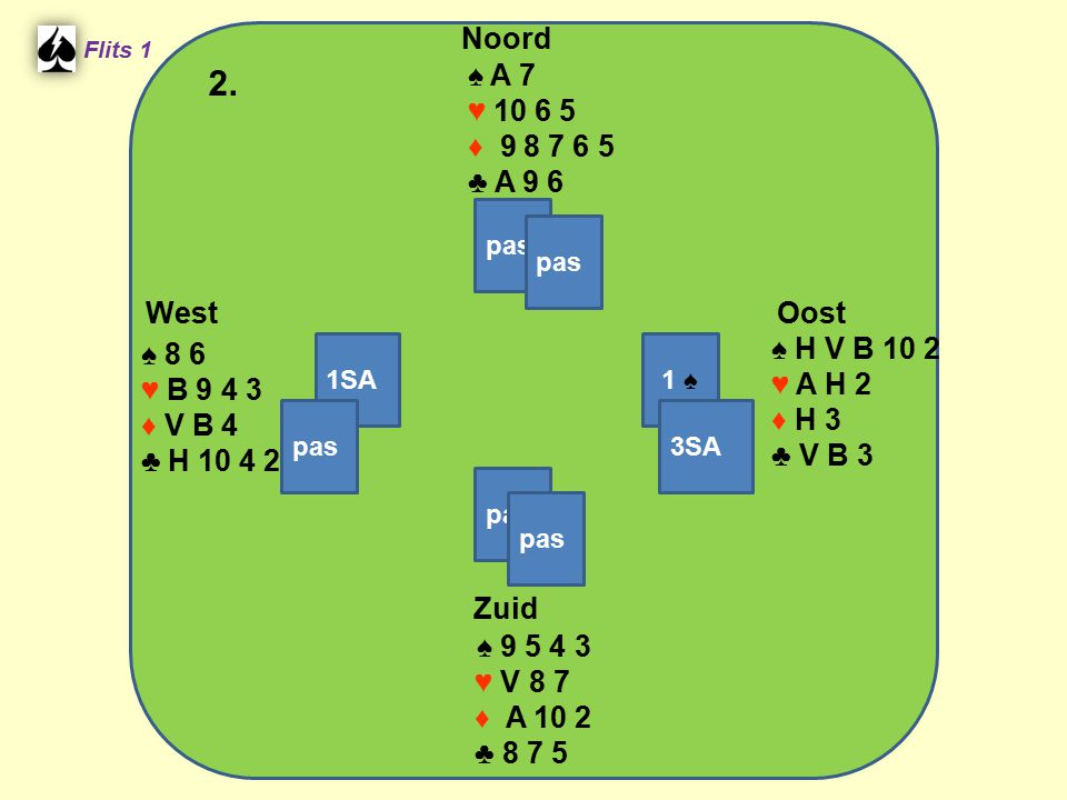 West Noord 2. Zuid ♠ A 7 ♥ 10 6 5 ♦ 9 8 7 6 5 ♣ A 9 6 ♠ H V B 10 2
