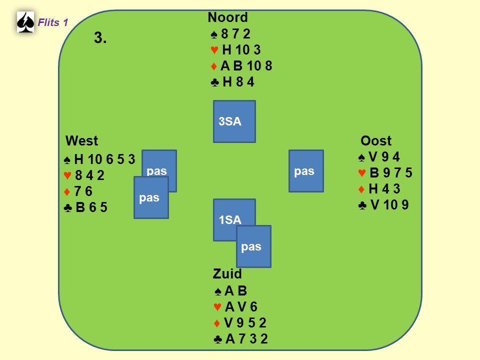 West Noord 3. Zuid ♠ 8 7 2 ♥ H 10 3 ♦ A B 10 8 ♣ H 8 4 ♠ V 9 4