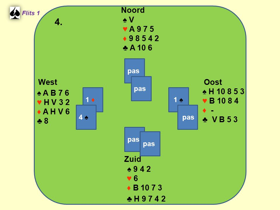 West Noord 4. Zuid ♠ V ♥ A 9 7 5 ♦ 9 8 5 4 2 ♣ A 10 6 ♠ H 10 8 5 3