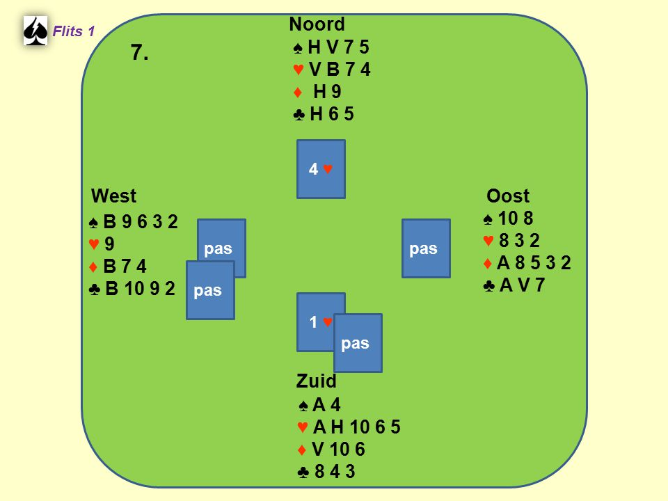 West Noord 7. Zuid ♠ H V 7 5 ♥ V B 7 4 ♦ H 9 ♣ H 6 5 ♠ 10 8