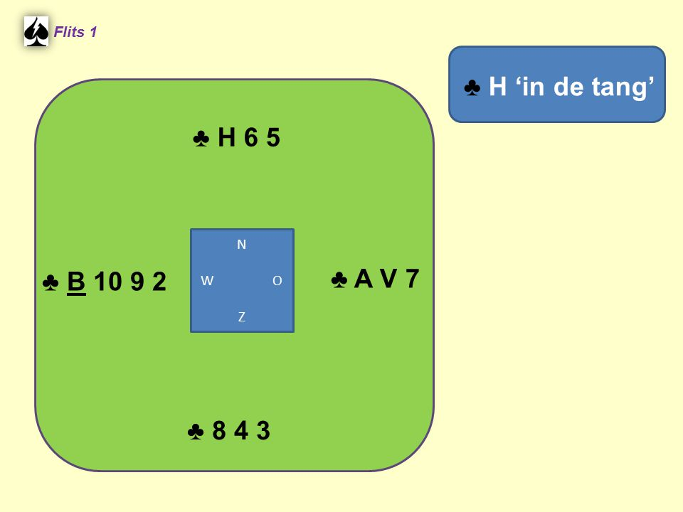 Flits 1 ♣ H 6 5 ♣ H 'in de tang' N W O Z ♣ B 10 9 2 ♣ A V 7 ♣ 8 4 3
