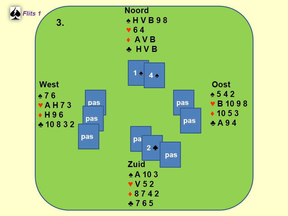 West Noord 3. Zuid ♠ H V B 9 8 ♥ 6 4 ♦ A V B ♣ H V B ♠ 5 4 2 ♠ 7 6