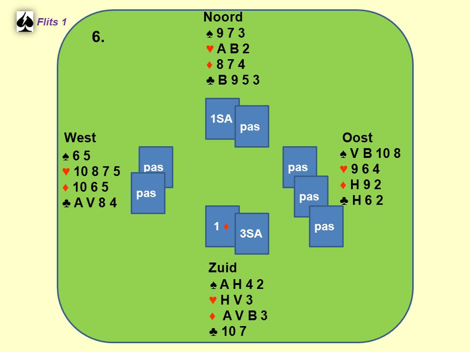 West Noord 6. Zuid ♠ 9 7 3 ♥ A B 2 ♦ 8 7 4 ♣ B 9 5 3 ♠ V B 10 8 ♠ 6 5