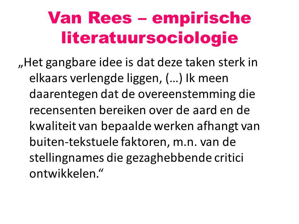 Van Rees – empirische literatuursociologie