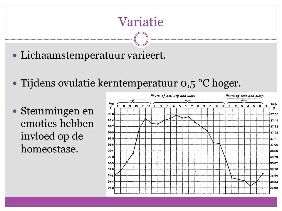 Variatie Lichaamstemperatuur varieert.