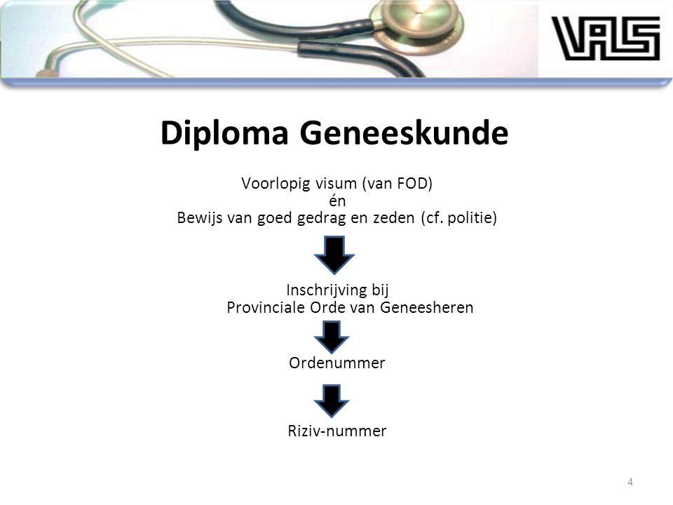 Diploma Geneeskunde