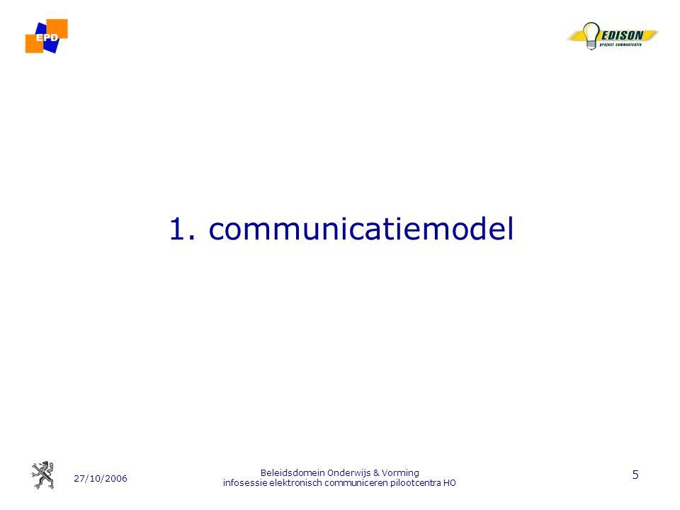 1. communicatiemodel Beleidsdomein Onderwijs & Vorming infosessie elektronisch communiceren pilootcentra HO.