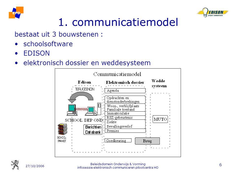 1. communicatiemodel bestaat uit 3 bouwstenen : schoolsoftware EDISON