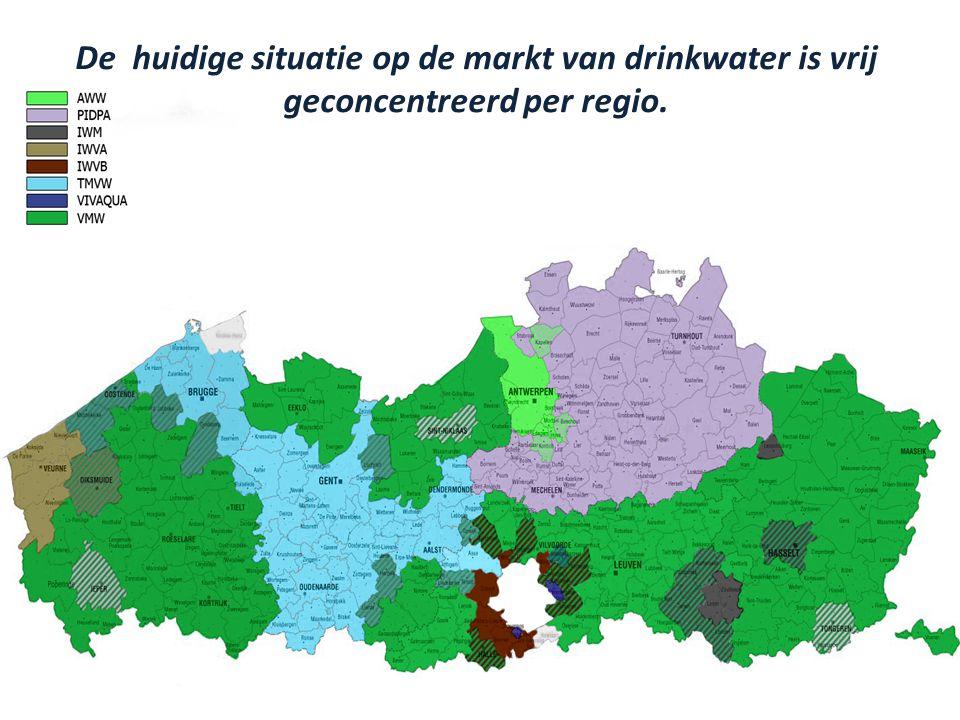 De huidige situatie op de markt van drinkwater is vrij geconcentreerd per regio.