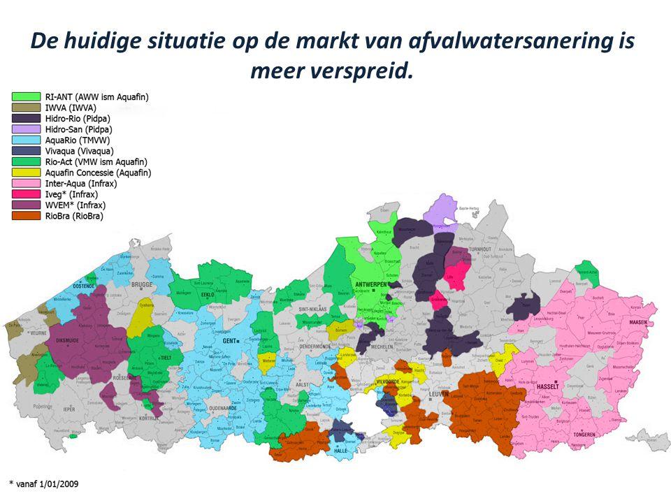 De huidige situatie op de markt van afvalwatersanering is meer verspreid.