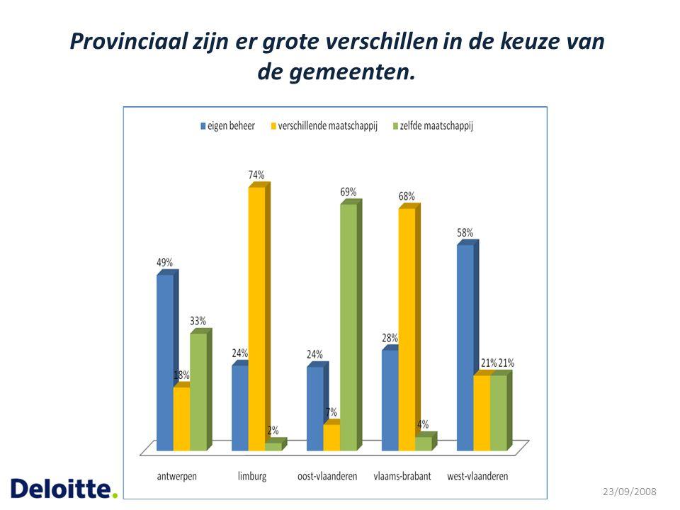 Provinciaal zijn er grote verschillen in de keuze van de gemeenten.