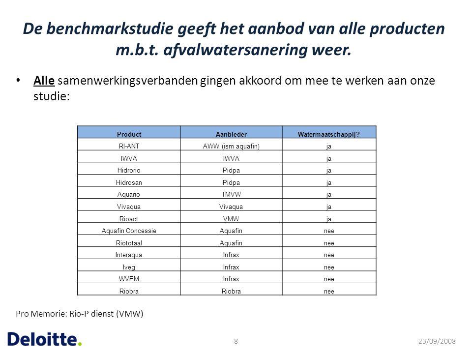 De benchmarkstudie geeft het aanbod van alle producten m. b. t