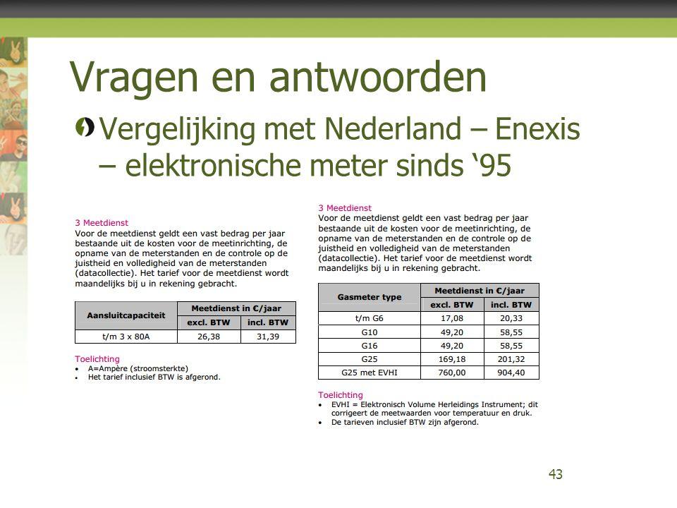 Vragen en antwoorden Vergelijking met Nederland – Enexis – elektronische meter sinds '95