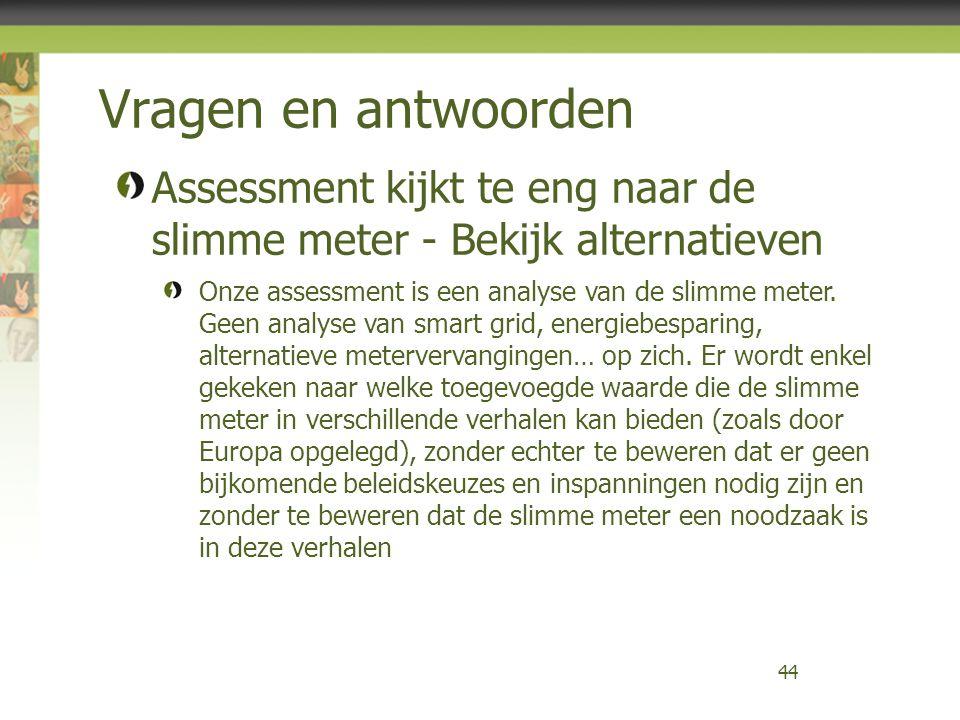 Vragen en antwoorden Assessment kijkt te eng naar de slimme meter - Bekijk alternatieven.