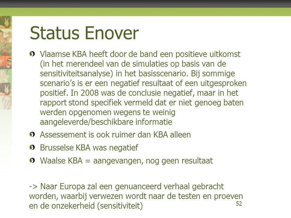 Status Enover