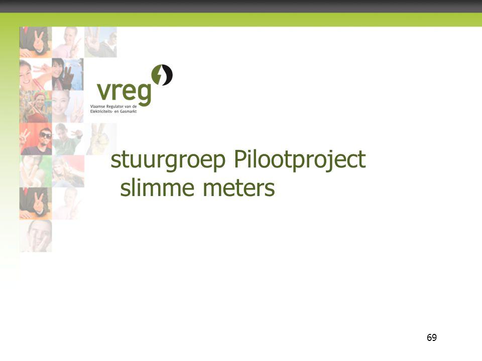 stuurgroep Pilootproject slimme meters