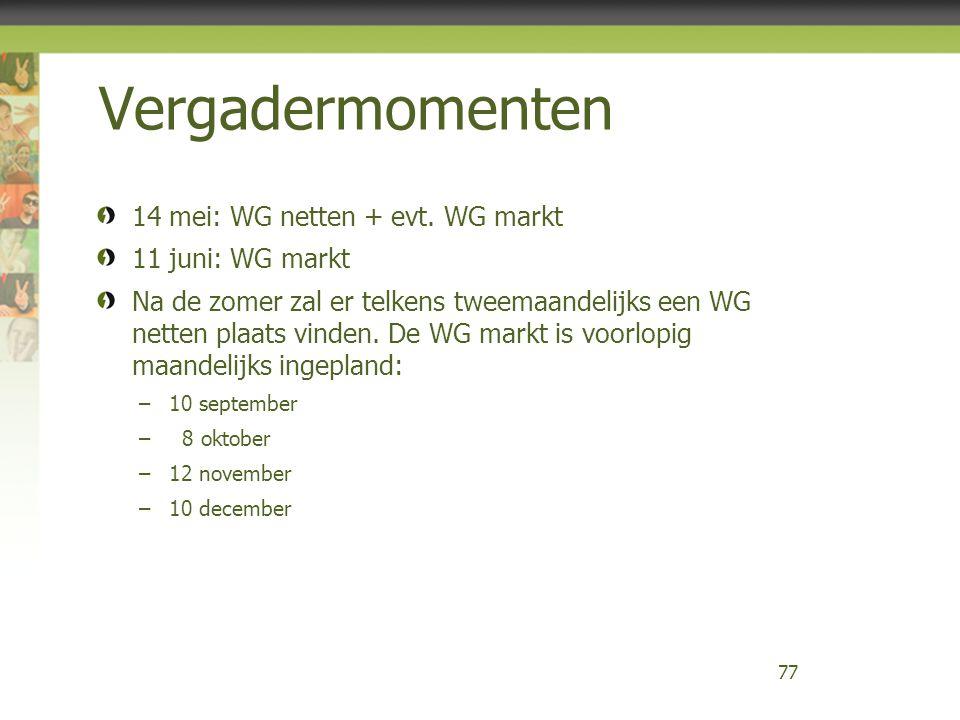 Vergadermomenten 14 mei: WG netten + evt. WG markt 11 juni: WG markt