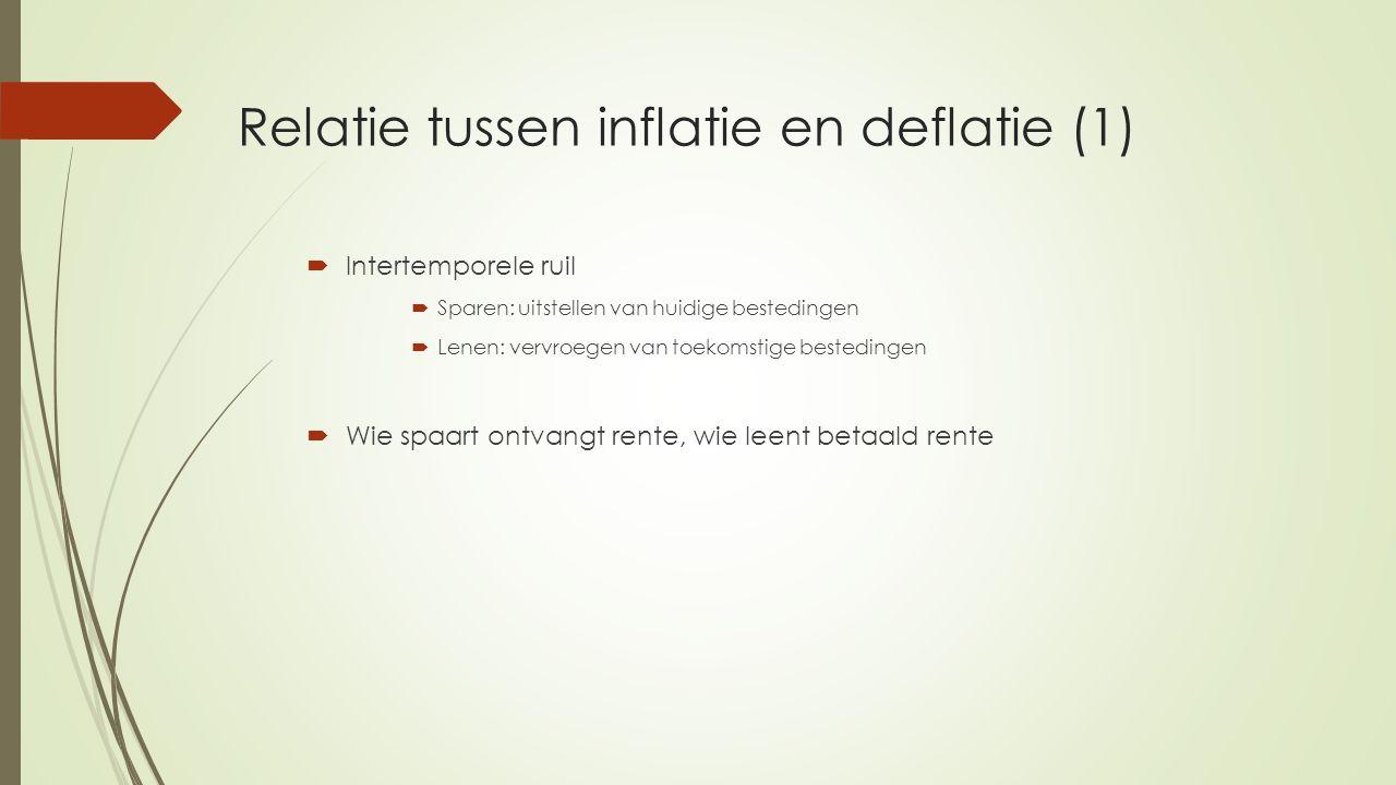 Relatie tussen inflatie en deflatie (1)