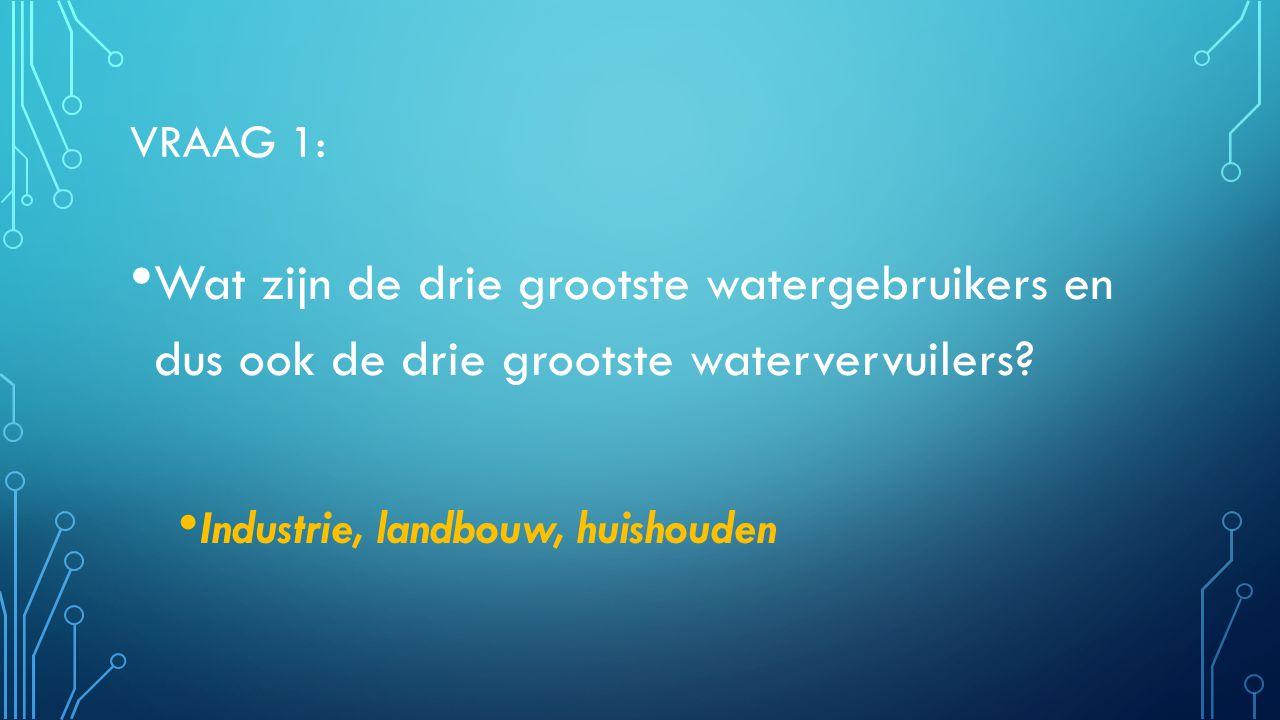 Vraag 1: Wat zijn de drie grootste watergebruikers en dus ook de drie grootste watervervuilers.