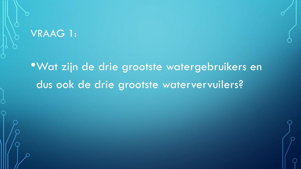 Vraag 1: Wat zijn de drie grootste watergebruikers en dus ook de drie grootste watervervuilers