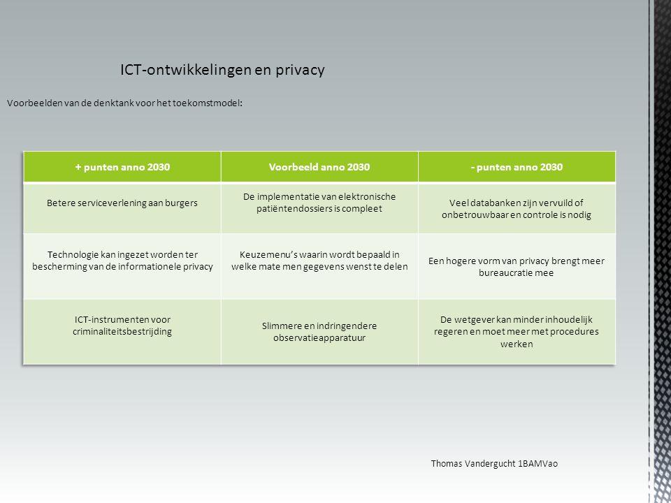 ICT-ontwikkelingen en privacy
